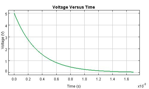 Voltage Across a Charging Inductor